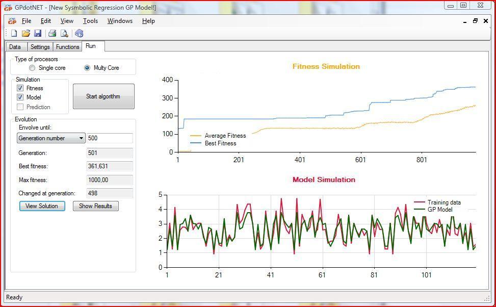Gpdotnet With New Chart Control Bahrudin Hrnjica Blog