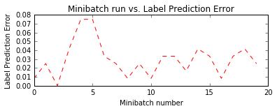 Machine Learning | Bahrudin Hrnjica Blog | Page 2