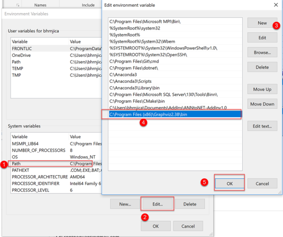 How to visualize CNTK network in C# | Bahrudin Hrnjica Blog
